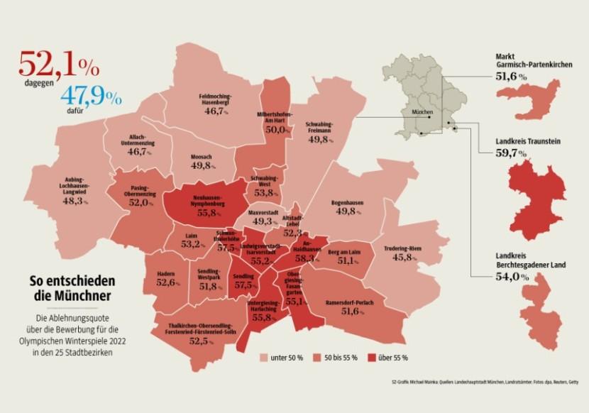 Resultats per districtes. SÜDDEUTSCHE ZEITUNG
